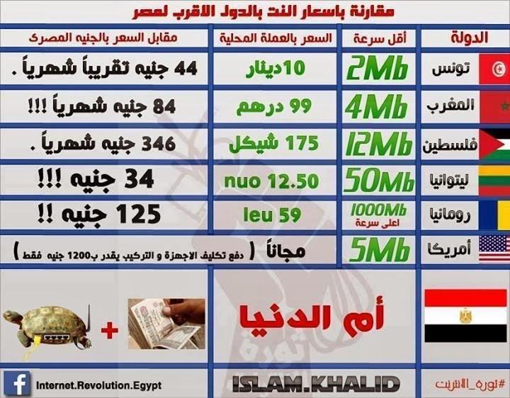 HardMode Radio Station : قناة علي اليوتيوب تقود ثورة علي شركات الإنترنت في مصر ! 2