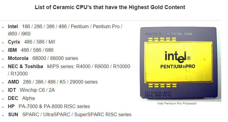 استخراج الذهب من مكونات الكمبيوتر و الموبايل القديم حقيقة أم وهم 33