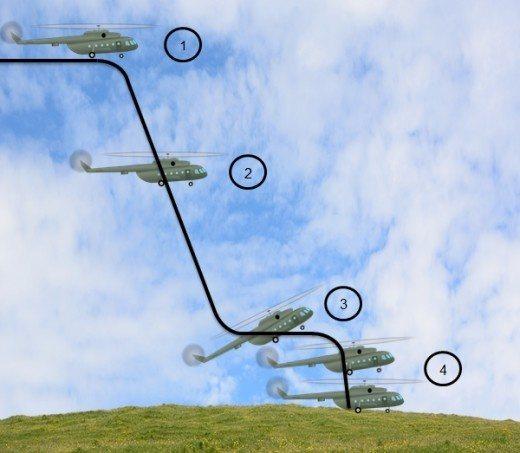 ماذا يحدث لو تعطل محرك المروحية خلال الطيران ؟! 3