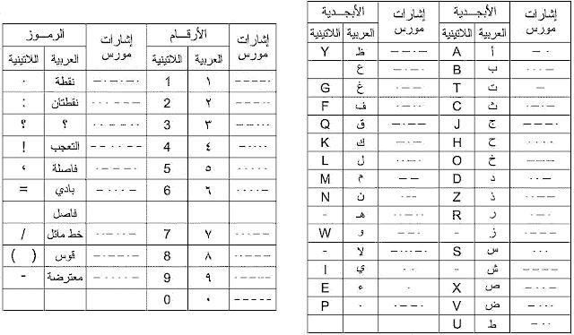 شفرة مورس بالعربية