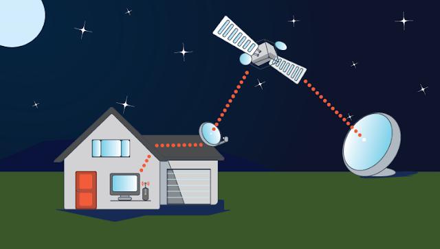 وداعاً شركات الإنترنت المحلية : إنترنت فضائي بسرعات خرافية قبل 2020 1