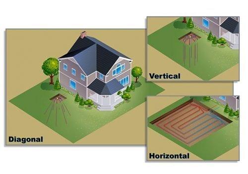المضخات الحرارية الأرضية : تبريد صيفاً وتدفئة شتاءاً 5